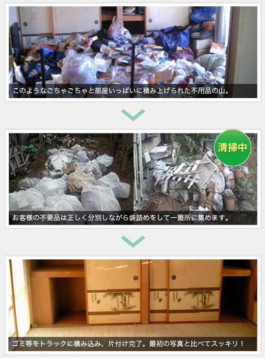 横浜 ゴミ屋敷